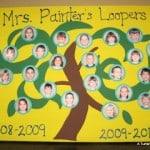 Class Tree