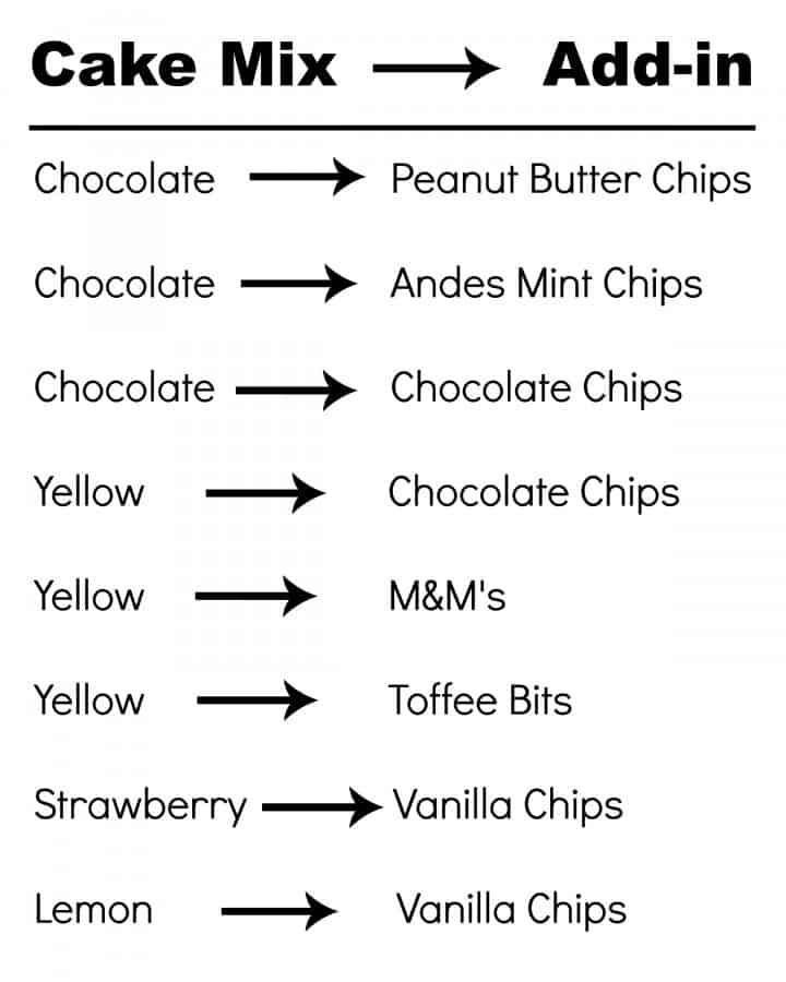 Cake Mix Bar Cookie Chart